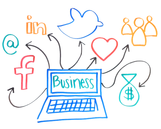 I social per il business
